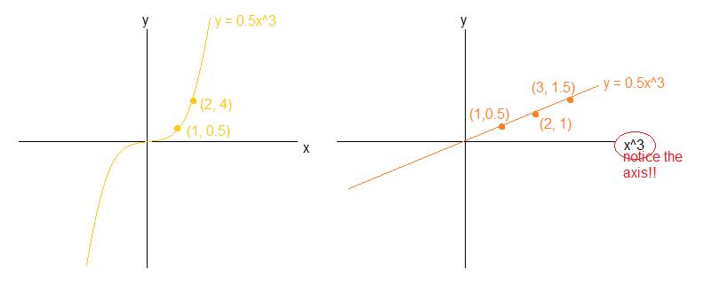 nonlinear2