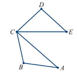 Euler Circuit
