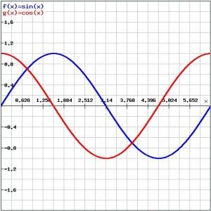 algebra trig1